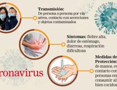 Lo que deben saber los colombianos del Coronavirus para prevenirlo