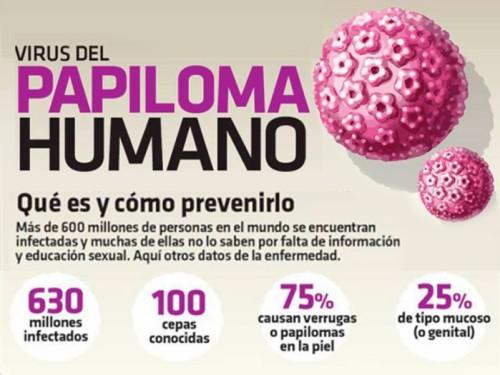 La vacuna contra el Virus del Papiloma Humano es segura, expresó el doctor Carlos José Castro