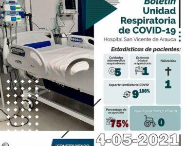 Ocupación Unidad Respiratoria en el Hospital San Vicente de Arauca llegó al 75%