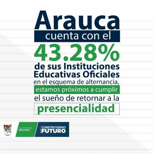 En los siete municipios araucanos establecimientos educativos ya cuentan con protocolos de bioseguridad aprobados